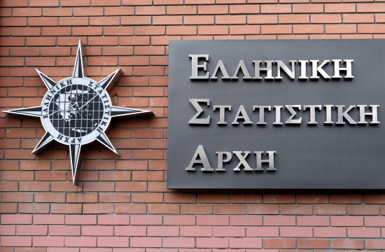 ELSTAT : Greek industrial production index rises 1.7% in July