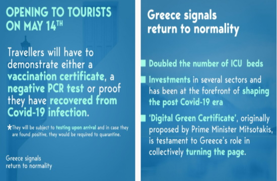 Greece signals return to normality and opens to tourists on May 14th