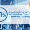 Tourism professionals rely on Tornos News and 81% rate it very good/excellent: Survey