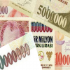 Tourism markets: Turkish lira continues freefall to historic low