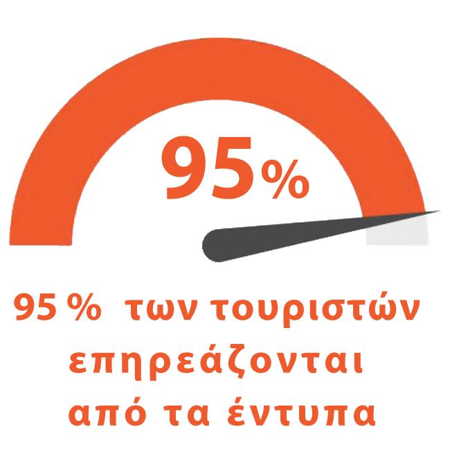95% των τουριστών επηρεάζονται από τα έντυπα
