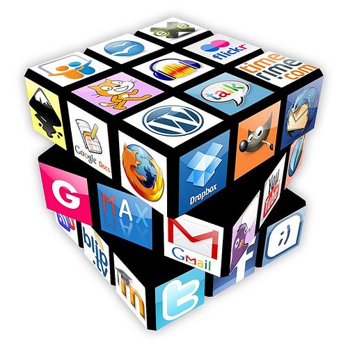 Ποιά είναι τα 2 πιο ισχυρά εργαλεία στο hotel digital marketing;