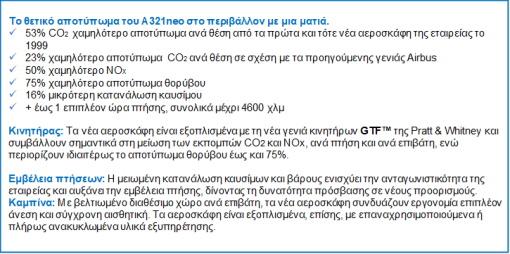 AEGEAN: Πρώτη δοκιμαστική πτήση με βιώσιμα αεροπορικά καύσιμα (SAF) στην Ελλάδα