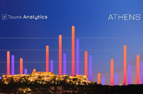 Έρευνα: Αύξηση των αναζητήσεων για υπηρεσίες διαμονής στην Αθήνα μέσω διαδικτύου σε σύγκριση με το 2020