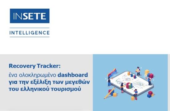 Το ΙΝΣΕΤΕ δημιούργησε το Recovery Tracker | Σύγκριση της εξέλιξης του τουρισμού το 2021 σε σχέση με το 2019