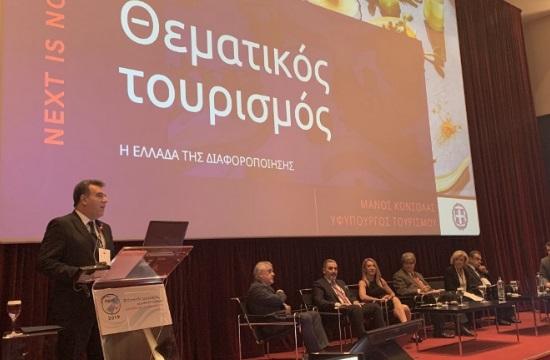 Μ. Κόνσολας: Πολυκεντρική τουριστική ανάπτυξη μέσα από τις θεματικές μορφές τουρισμού