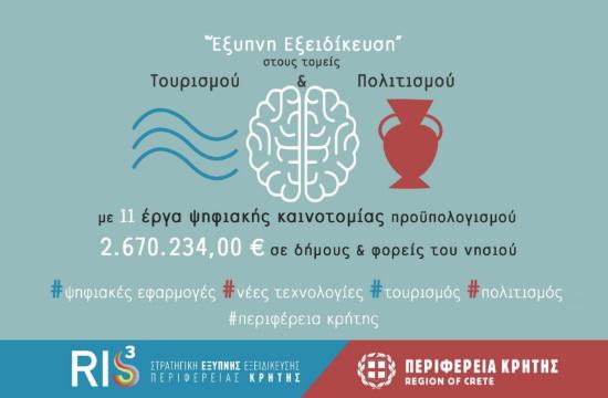 11 νέα έργα στην Κρήτη για προβολή μνημείων, μουσείων και περιοχών