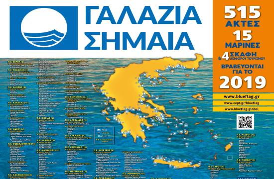 Δεύτερη παγκοσμίως η Ελλάδα σε Γαλάζιες Σημαίες- Πρωτιά της Χαλκιδικής- όλη η λίστα