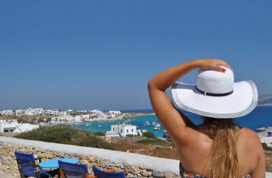 Marketing Greece: Απολογισμός δημοσιότητας τον Ιούλιο-Αύγουστο