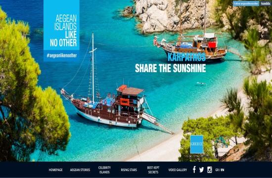 Δράσεις τουριστικής προβολής από Περιφέρειες