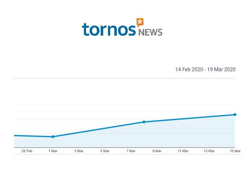 Tornos News: Σας ευχαριστούμε που μας εμπιστεύεστε- Δείτε τη νέα ειδική ενότητα για τον κορωνοϊό και τις εξελίξεις, που επηρεάζουν τον τουρισμό