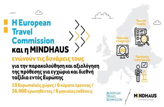 Συνεργασία MINDHAUS - European Travel Commission για την παρακολούθηση της πρόθεσης για ταξίδια εντός Ευρώπης