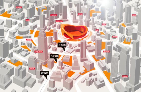 Το ποδόσφαιρο δημιουργεί έξυπνες πόλεις