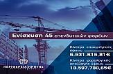 45 επενδυτικά σχέδια στον Αναπτυξιακό Νόμο από την Περιφέρεια Κρήτης