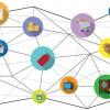Ποια τα touch points στο customer journey των πελατών μας