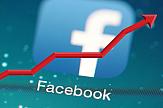 Πως βελτίωσα την απόδοση των Facebook post μου