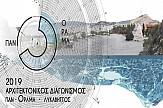 ΕΤΑΔ: Αρχιτεκτονικός διαγωνισμός για το Θέατρο του Λυκαβηττού