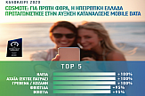 COSMOTE: 50% αυξημένη η κίνηση mobile data και το φετινό καλοκαίρι