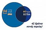 Η πρόταση της FedHATTA για την εξυπηρέτηση τουριστών από τουριστικά και διώροφα λεωφορεία στο Σύνταγμα