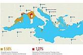 SOS WWF για τις θαλάσσιες περιοχές της Μεσογείου - Μόνο το 1,27% προστατεύεται αποτελεσματικά